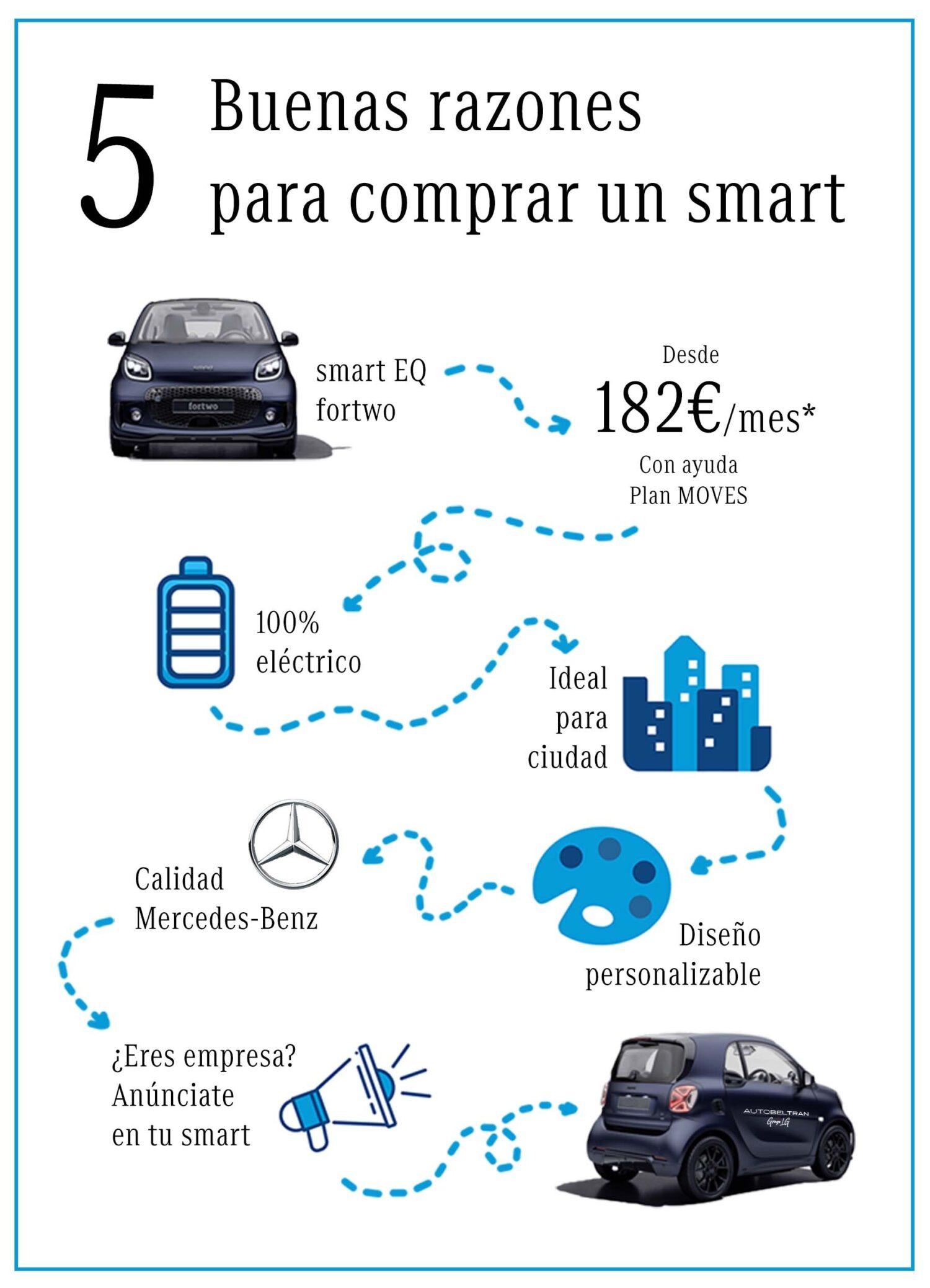 smart-cuota-infografia